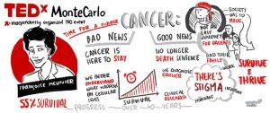 TEDxCartoon